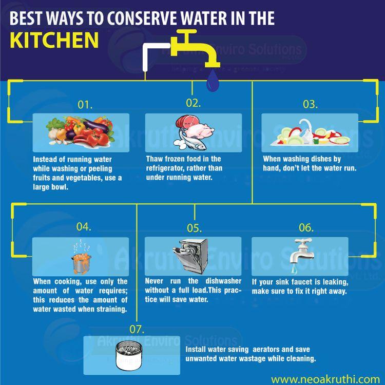 How To Save Water In Kitchen Best Ways