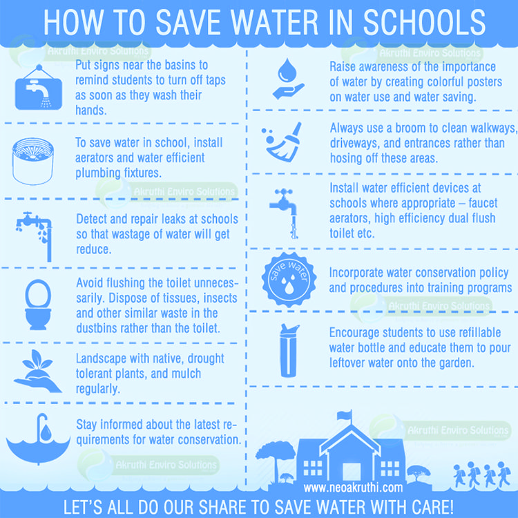 How To Save Water In Schools Best Ways